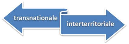 Transnationale internationale LOGO